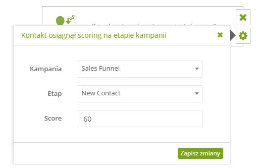scoring 4