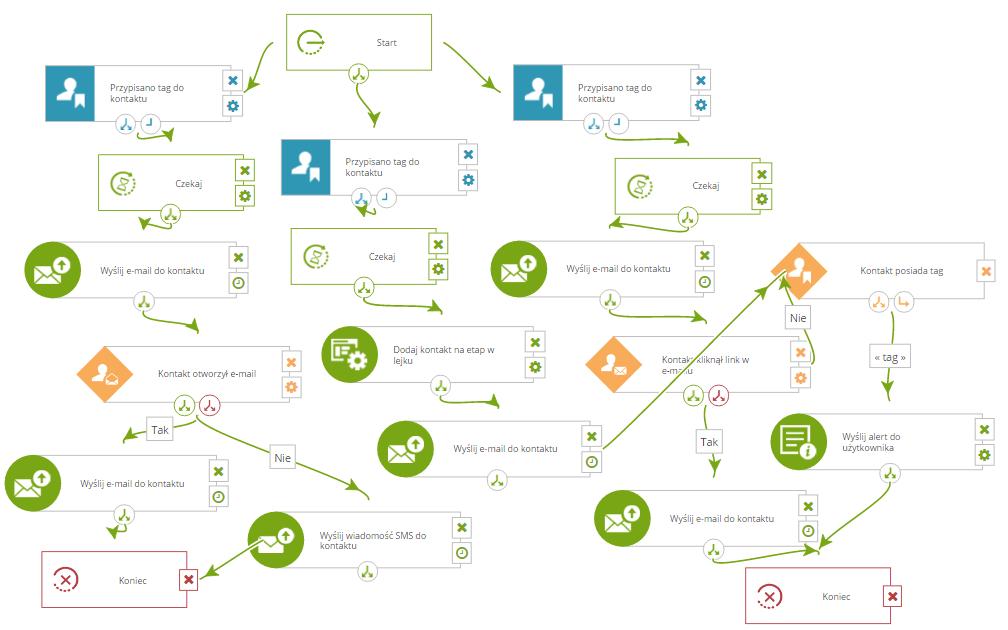 schemat_workflow